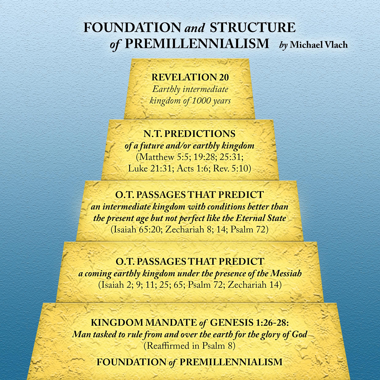premill_pyramid